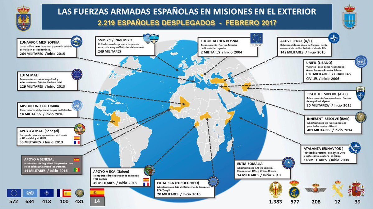 Spainmfa on twitter the spanish armedforces are 303 am 22 mar 2017 gumiabroncs Gallery