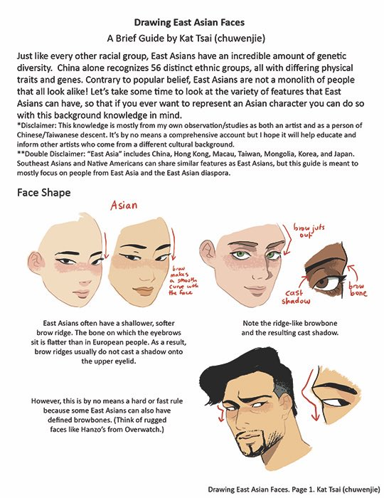 Line Drawing Tumblr Tutorial : Kat tsai on twitter quot drawing east asian faces part of …