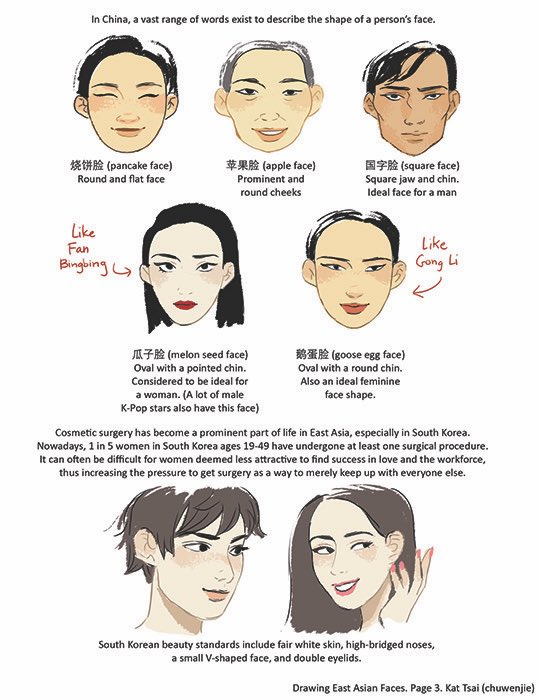 Of east asian women valuable