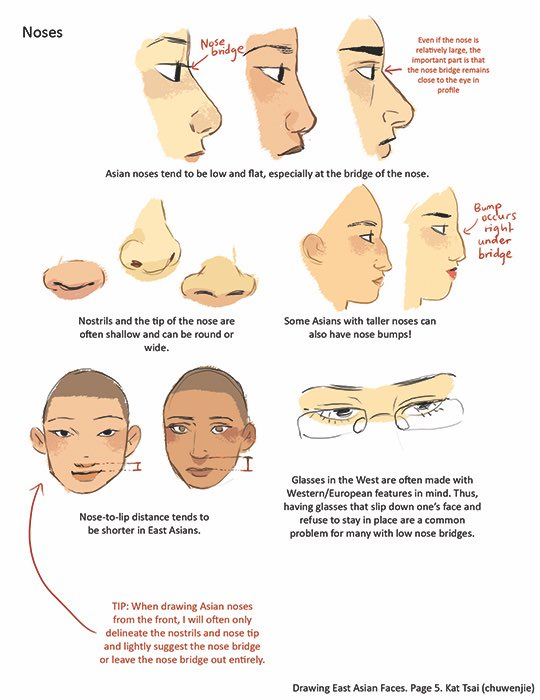 """Kat Tsai on Twitter: """"Drawing East Asian faces, part 2 of 2…"""