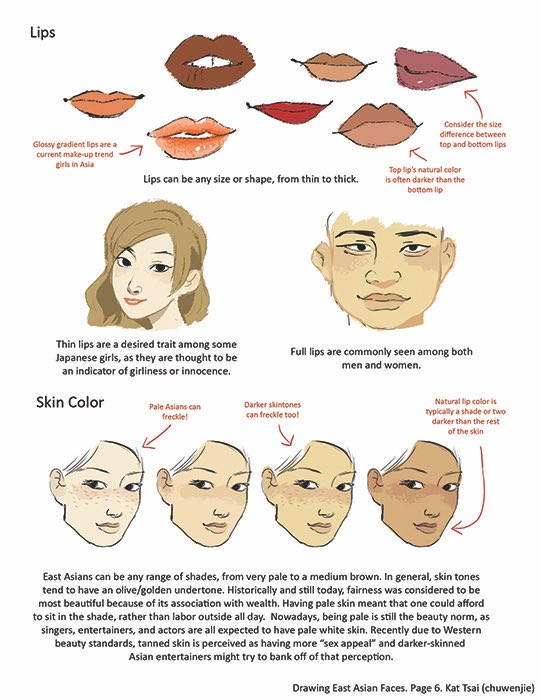 how to draw korean faces