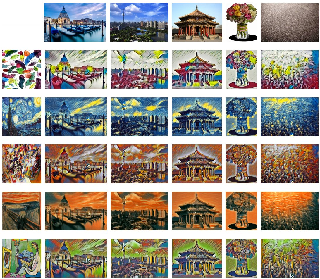Wow, and another one about fast multi-style transfer by Hang Zhang and Kristin Dana arxiv.org/pdf/1703.06953…