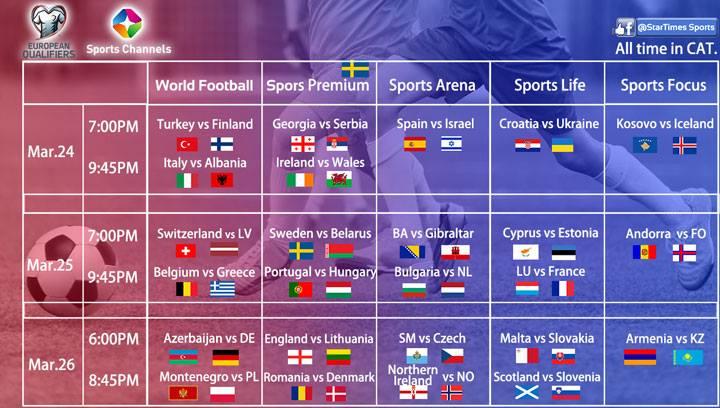 Fixture 2018 Fifa World Cup European Qualifiers Md5 Stay Tuned Starsatsports Fifaworldcupeuroqualifiers2018pic Twitter Com Zsdlii8jaz