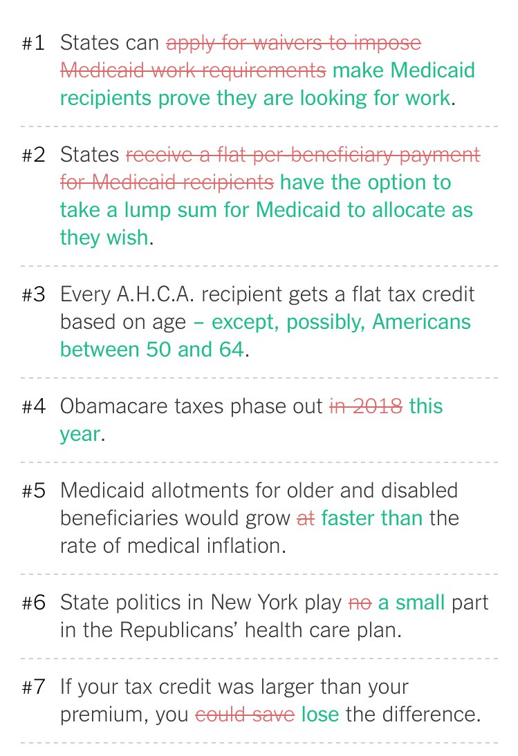 Scroll Down To Read : How To Apply For Medicaid Brooklyn By Kate Alexander