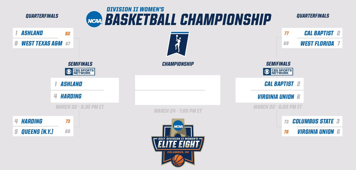 The #D2WBB National Semifinals are set! Action resumes tonight from Co...