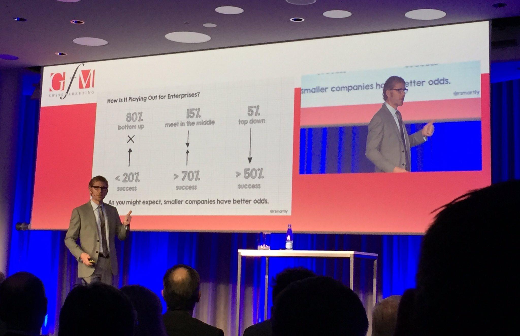 Roland Smart, VP Social & Community Marketing talking about agile marketing at GfM Trendtagung @gfmsocial#GfMAgility https://t.co/tfkGGV7czu