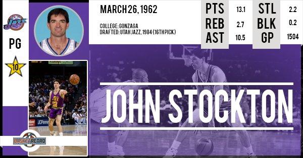 301160d969 John Stockton's Birthday Celebration   HappyBday.to