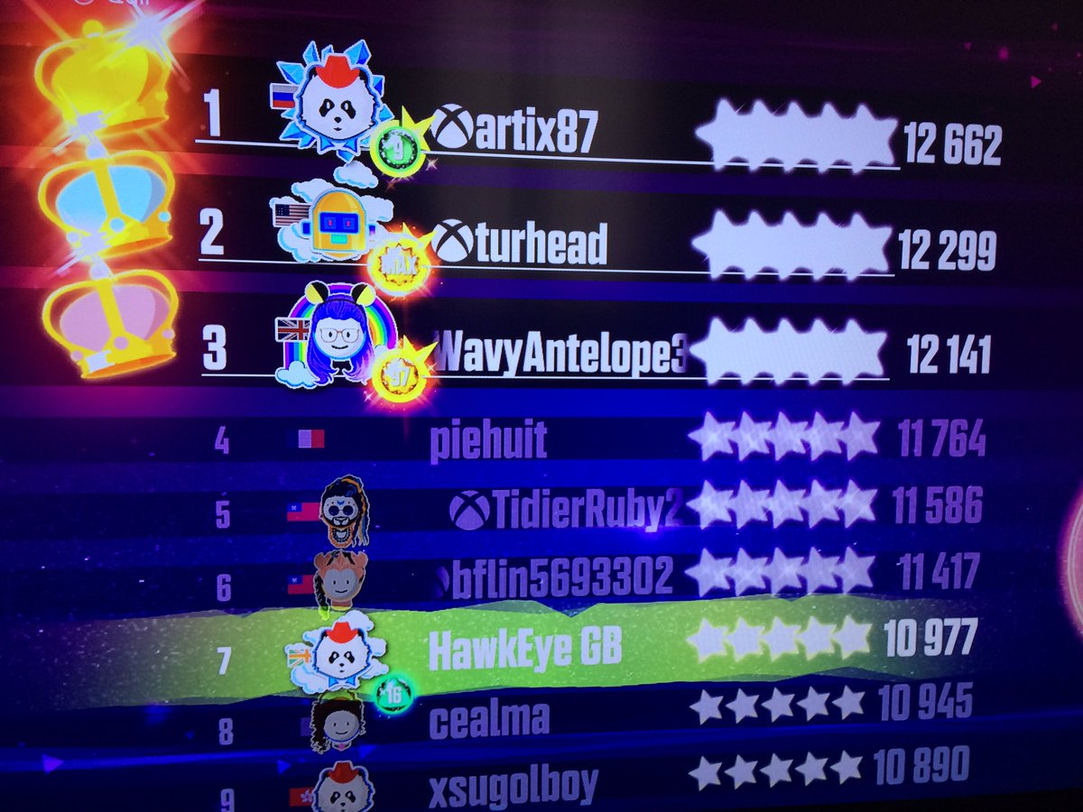 Nearly superstar, and I like that one, haha #justdance #bailar #novice 15 mojo<br>http://pic.twitter.com/ZUXDE7uXw1