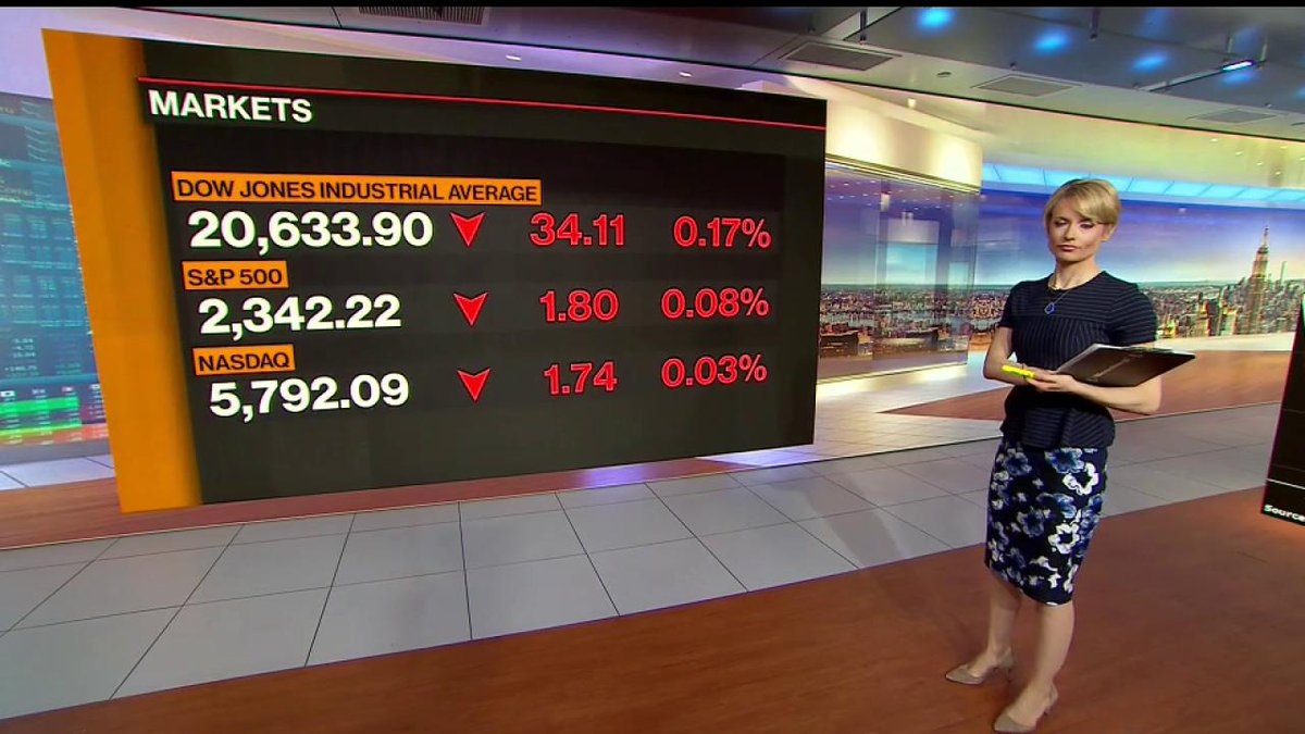U.S. markets open little changed as the global selloff continues https...