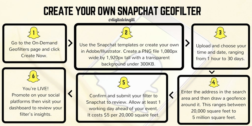 I&#39;ve made a simple #guide on creating your very own @Snapchat #geofilter:   #Digital #SocialMedia #AugmentedReality #Tutorial #Snapchat <br>http://pic.twitter.com/ZiyzYDauk7