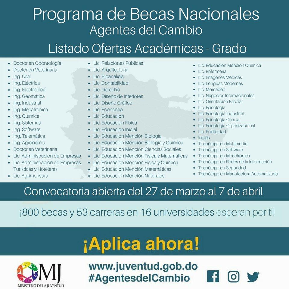 Ministerio Juventud on Twitter: \