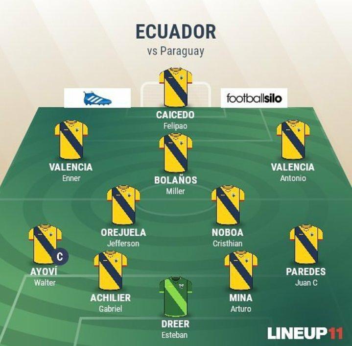 Once de #ECUADOR #Eliminatoria #tri<br>http://pic.twitter.com/tdSXhQmAh0