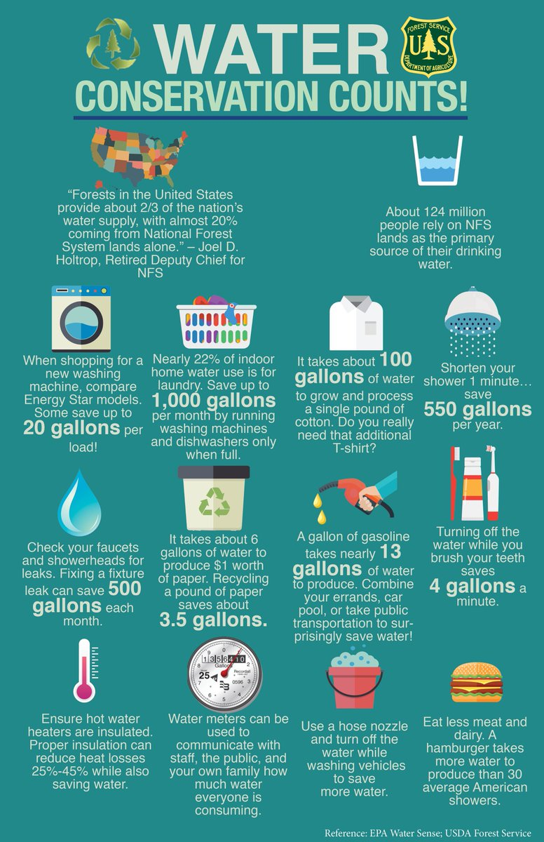 Water conservation counts! #worldwaterday https://t.co/9SzHlBTcB0