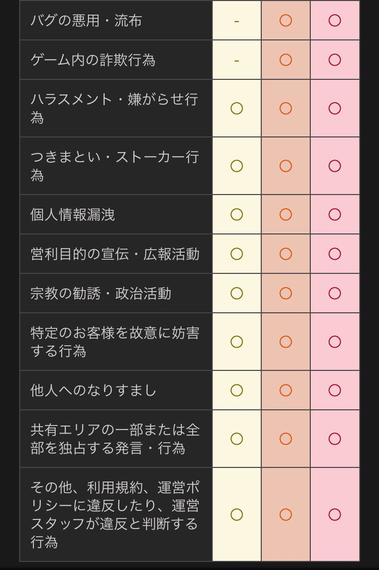 "Rin on Twitter: ""未だ鍵詐欺並..."