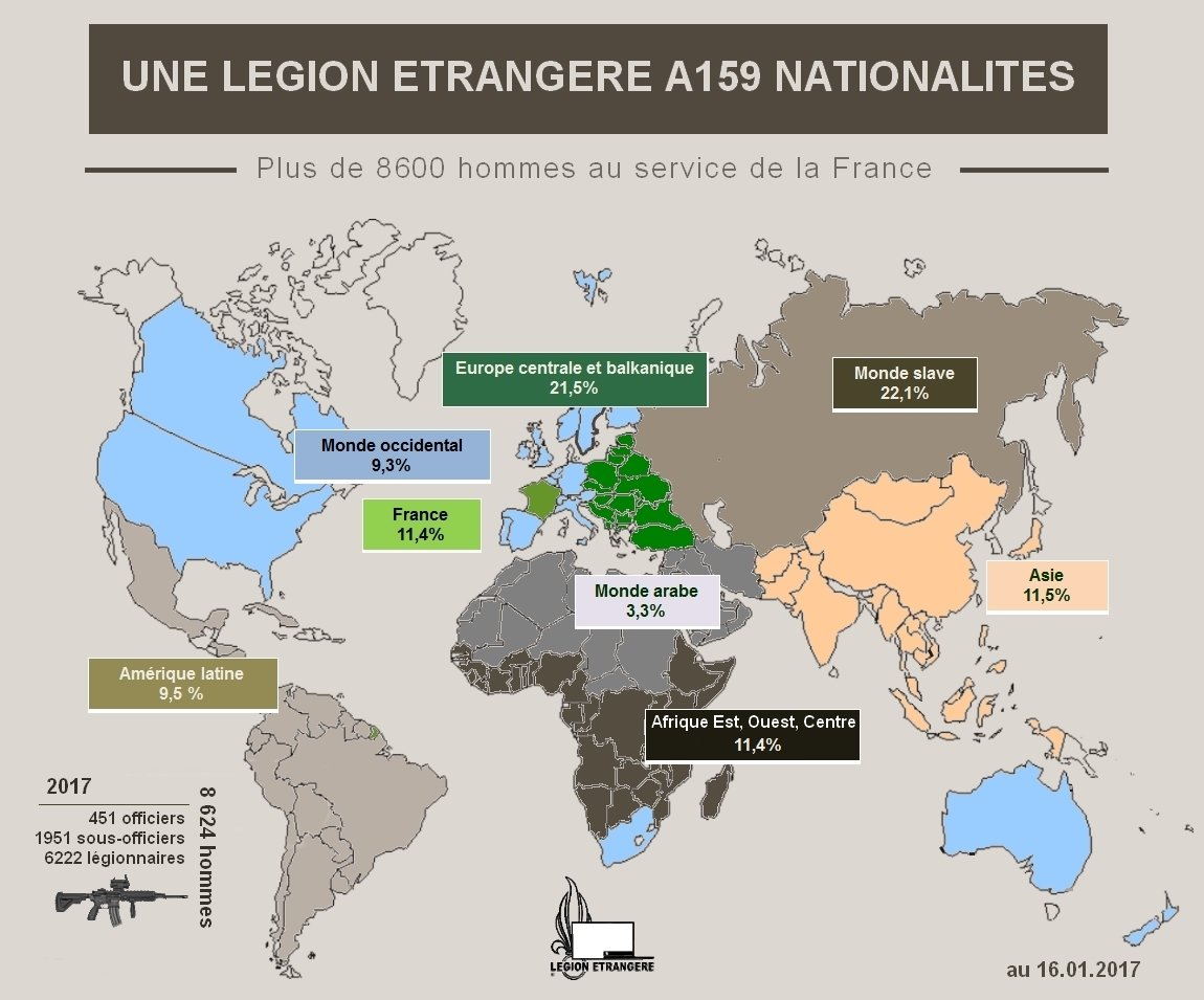 French Foreign Legion C7igMx3W4AIi0UB
