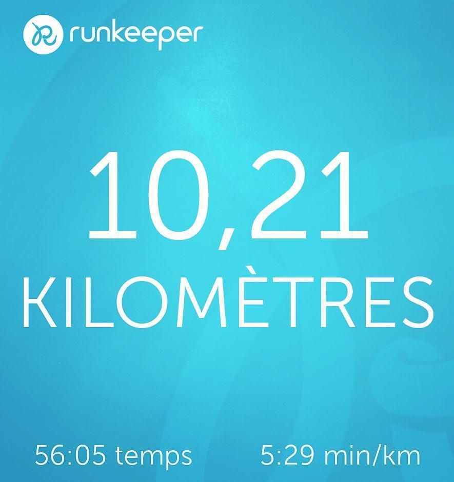 #Runkeeper on topsy.one