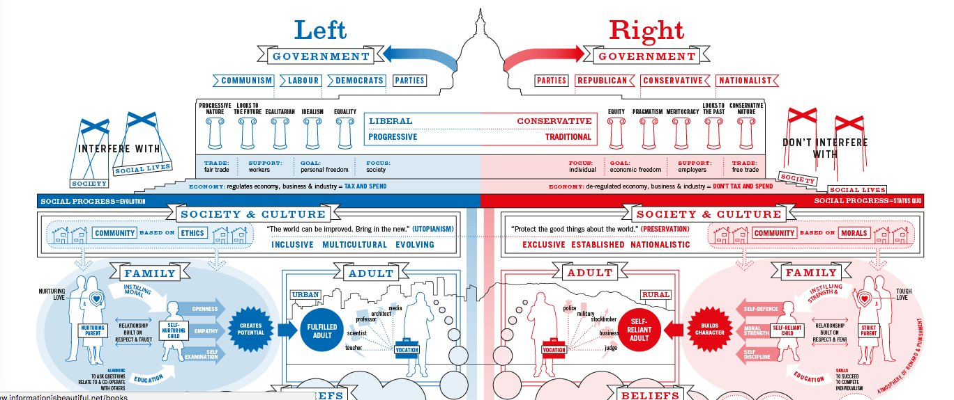 .@mccandelish at #acrl2017: I love the empathy behind this left/right visualization.  Here's the detail: https://t.co/3Q6kHXpgGL https://t.co/2NgKn94CPg