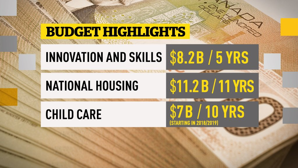 Here are some highlights from #Budget2017 #pnpcbc #cdnpoli https://t.c...