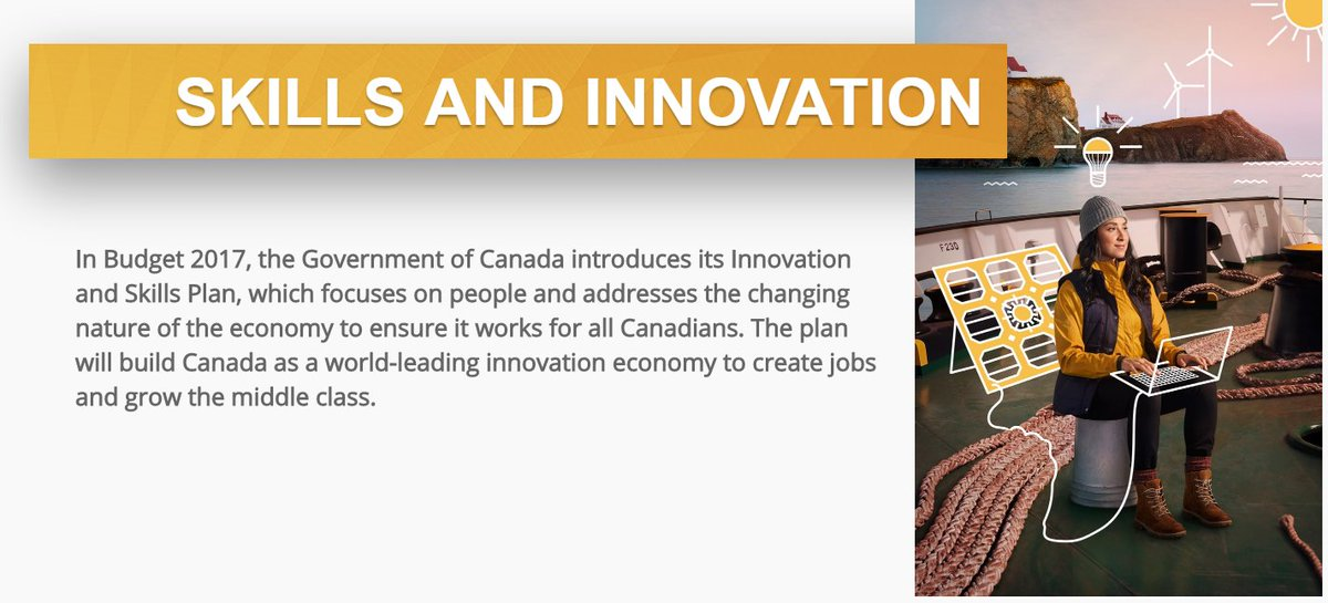 Image result for canada innovation and skills plan