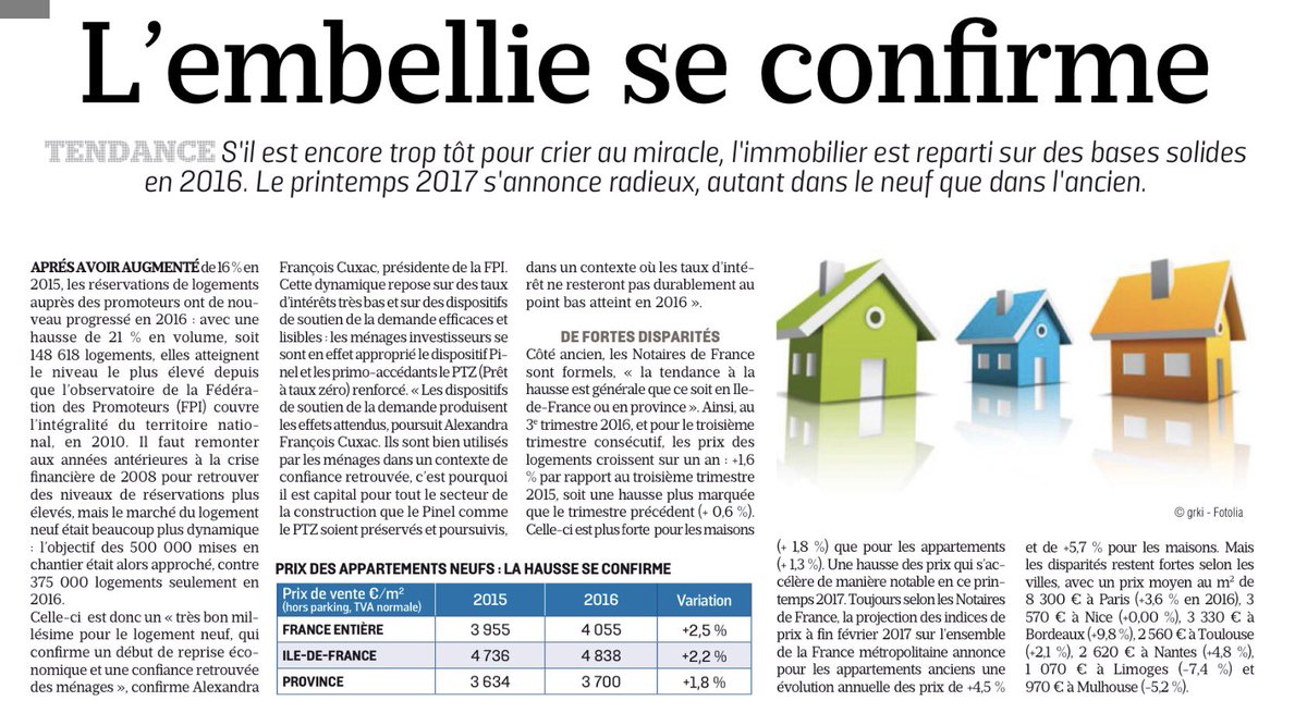 Quand François Hollande disait &quot;ça va mieux &quot; , il ne mentait pas. La reprise est là !   #Immobilier #Economie #çavamieux<br>http://pic.twitter.com/mxYuWIvvFX
