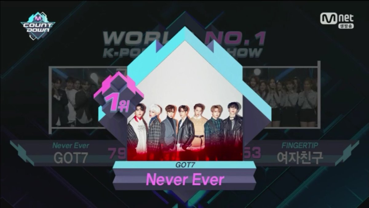 GOT7 continues their slayage on M Countdown today!! 🏆⭐️☝️  #NeverEver3...