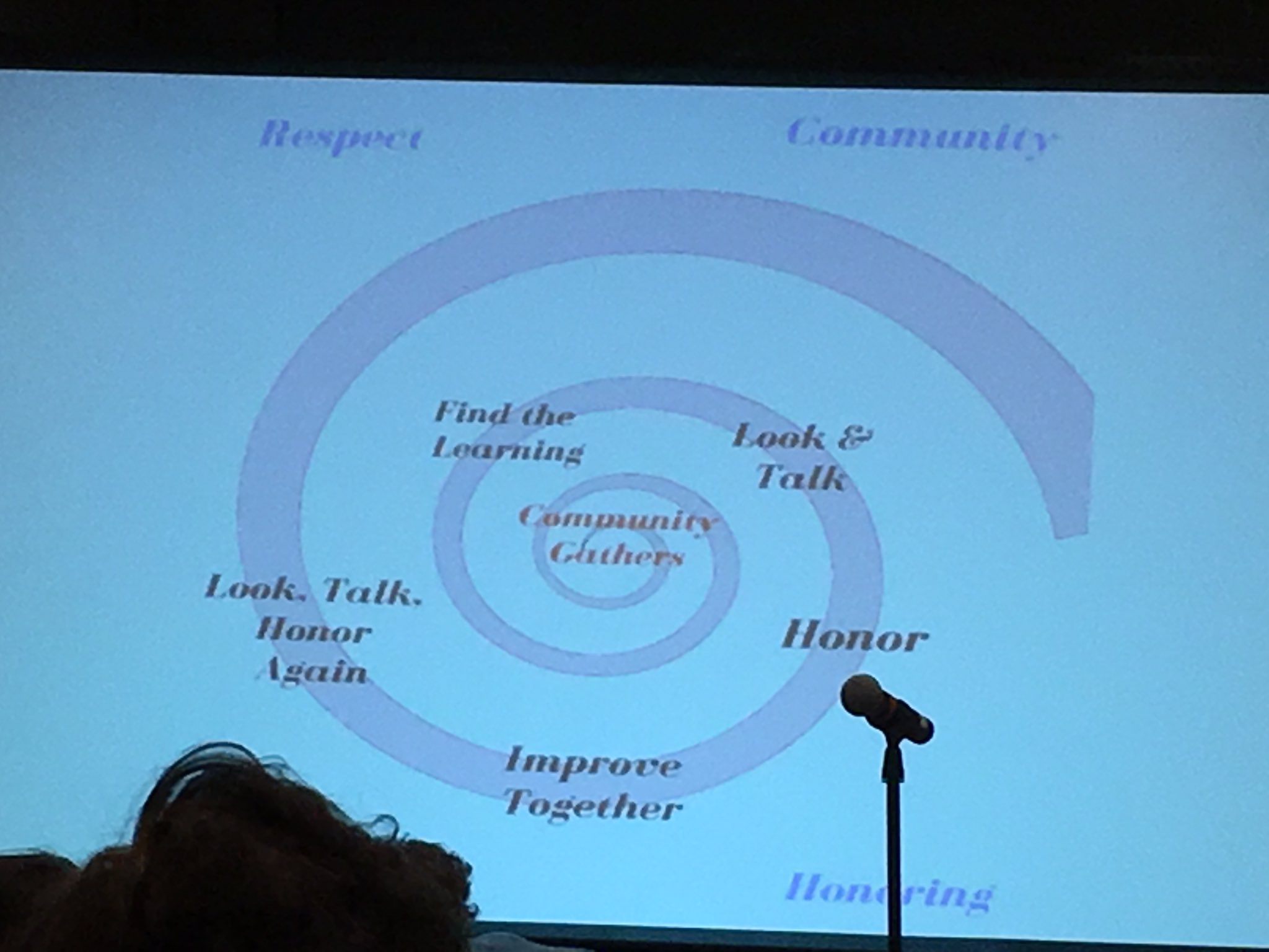 Inst of American Indian Arts used indigenous assessment model for convos with faculty about the library #whatsyourstory #acrl2017 https://t.co/Rx7VkEUken