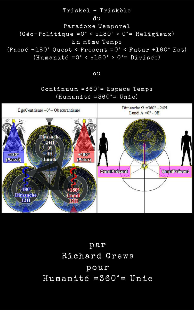 http:// bit.ly/TriskelParadoxe  &nbsp;    Plus #Grande #Menace #Contre la #Liberté (#Humanité =0° &lt; ±180° &gt; 0°=#Divisée &amp; #Soumise) #Convaincue d&#39;être #Libre<br>http://pic.twitter.com/6xUxNT0KB0
