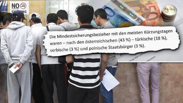 Wien kürzte 16.042 Personen die Mindestsicherung https://t.co/fRPLWwi6...