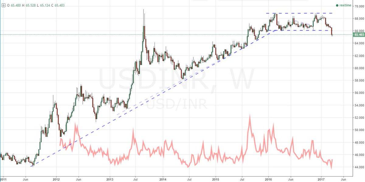 Trading emerging 9 forex market 18