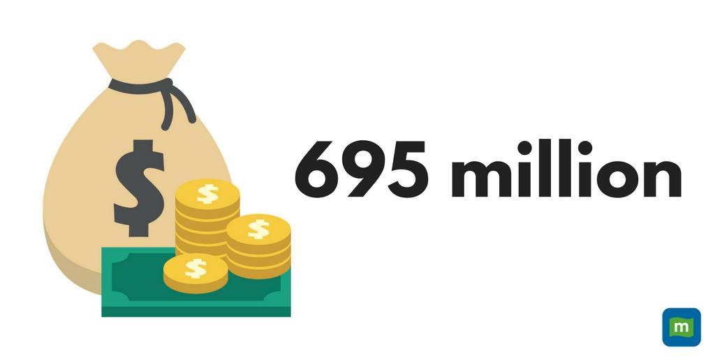 .@amazon, @Grofers, @bigbasket_com may invest $695 million in food ret...