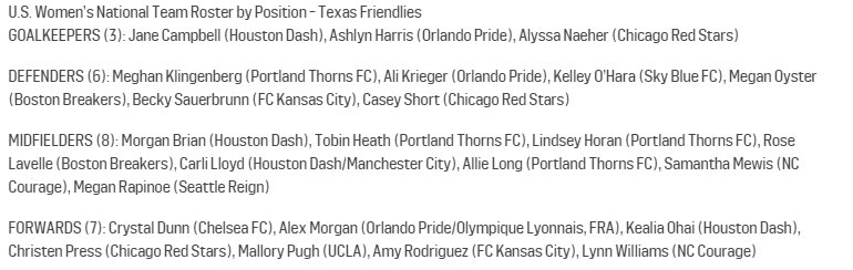 Rapinoe, Klingenberg, Rodriguez return to #uswnt for Russia friendlies. Call-up for Megan Oyster. <br>http://pic.twitter.com/255zw9q9IQ
