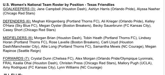 #USWNT roster for the Russia friendlies. <br>http://pic.twitter.com/q4CHPKJ17a