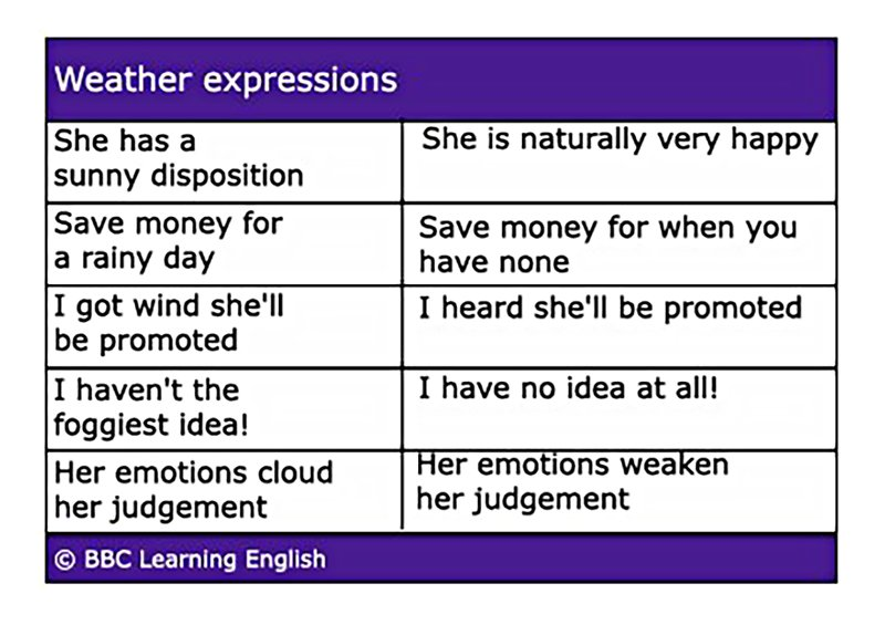 Interesting weather expressions  ️  Learn more here:  http:// bbc.in/2mPcEBj  &nbsp;    via @bbcle  #idioms <br>http://pic.twitter.com/WW7Va6PqiR