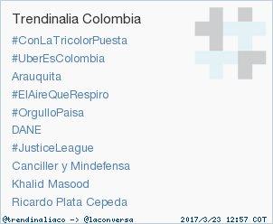 'Canciller y Mindefensa' acaba de convertirse en TT ocupando la 8ª pos...