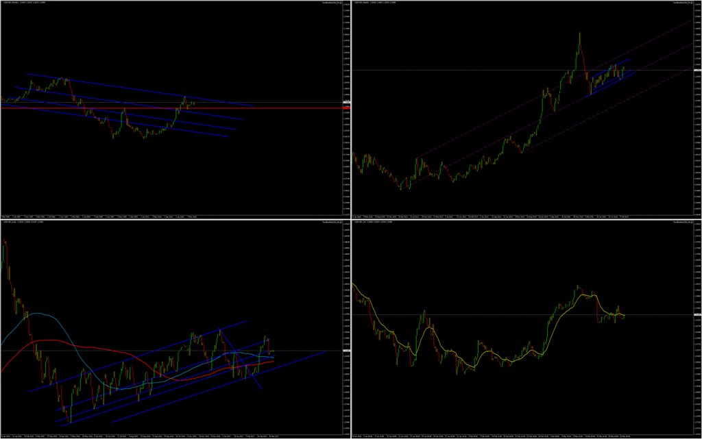 #usdcad #loonie #stocktrading | 4 hours | Bullish Engulfing in an Oversold area | Details:  http:// ift.tt/2nc8pBw  &nbsp;  <br>http://pic.twitter.com/JAJCUsGl0L