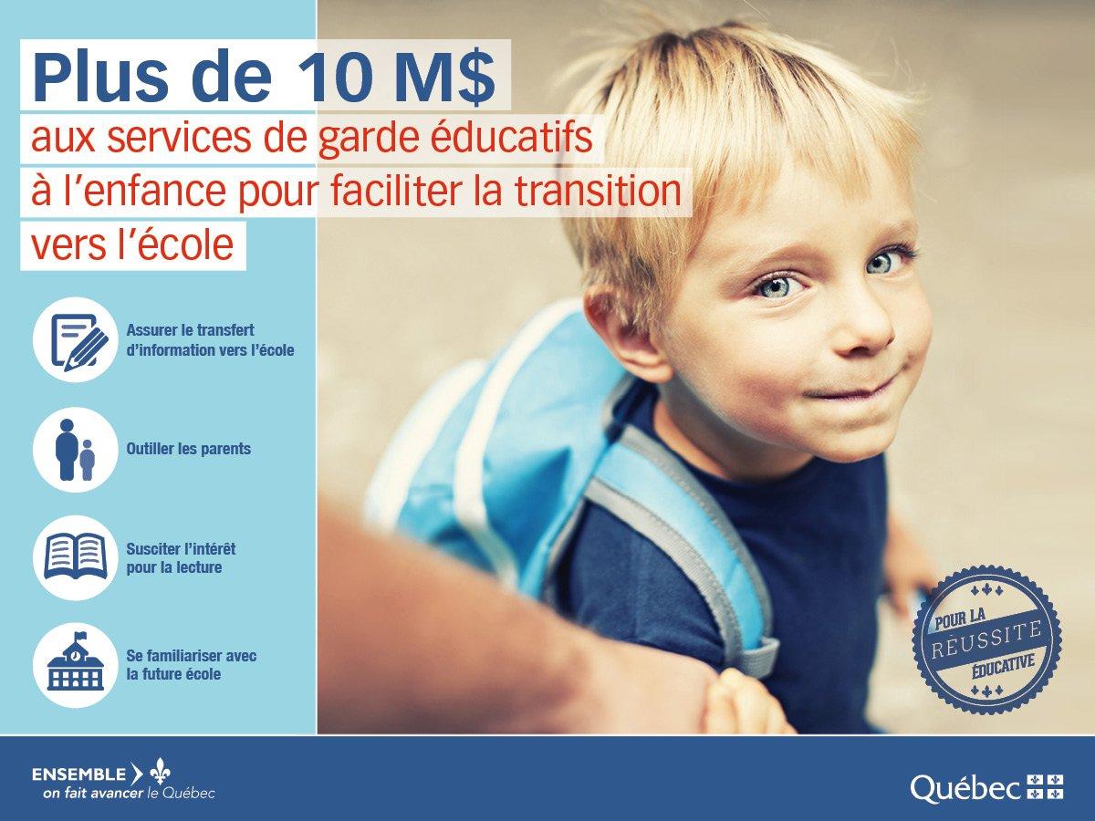 Agir tôt et de manière concertée pour faciliter le passage vers l'école et assurer la réussite éducative  http:// bit.ly/2nsFjjt  &nbsp;   #polqc <br>http://pic.twitter.com/nM1unwGR53