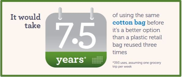 Are #PlasticBags or cotton bags the better #enviro option? The answer might surprise you:  http:// bit.ly/1trex9B  &nbsp;  <br>http://pic.twitter.com/AQWlIDfXLv