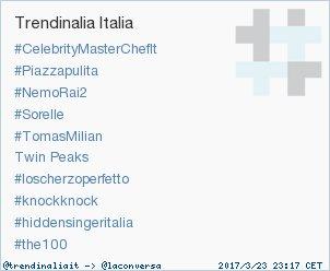 #the100 è appena entrato in tendenza occupando la posizione 10 in Italy. Altre tendenze trendinalia.com/twitter-trendi…