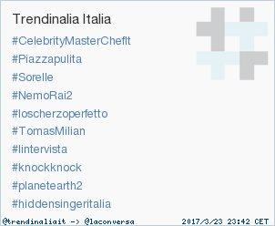 #lintervista è appena entrato in tendenza occupando la posizione 7 in Italy. Altre tendenze trendinalia.com/twitter-trendi…