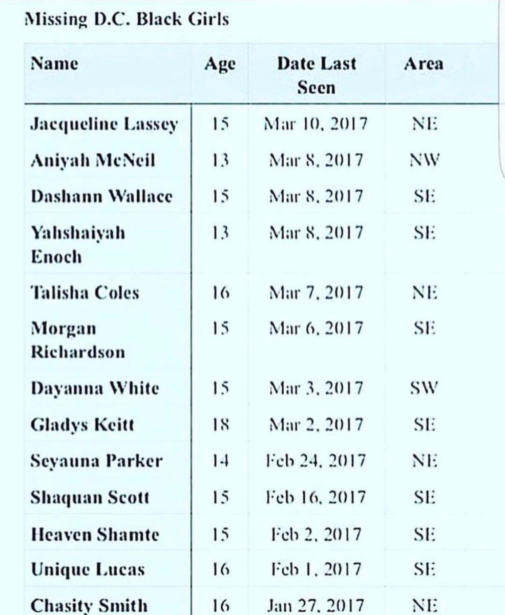 Heavenly Father, I pray for the safe return of these missing girls.