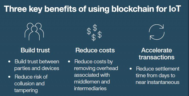 Blockchain means big changes for IoT: Are you ready?
