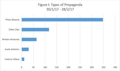 La propagande #DAESH chute de 36% et se métamorphose. Excellente analyse par @charliewinter  http:// icsr.info/2017/03/icsr-i nsight-isis-propaganda-decline/ &nbsp; … <br>http://pic.twitter.com/8ckYN5HBhG