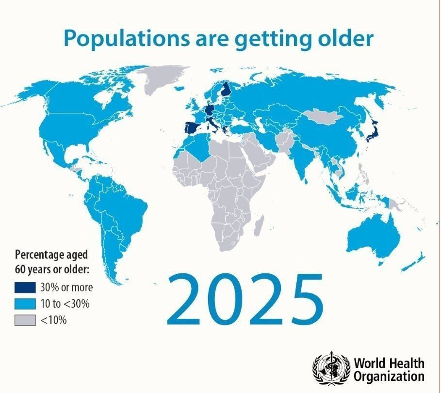 causes of ageing population