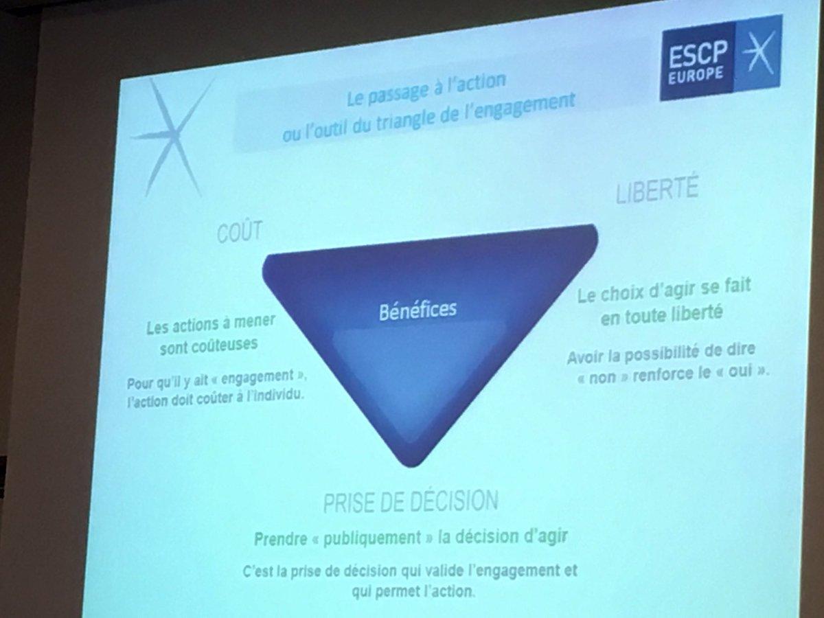 Le passage à l&#39;action pour une stratégie de changement dans une entreprise innovante #TransfoNum #innovation #change <br>http://pic.twitter.com/WqNW0iCeuM