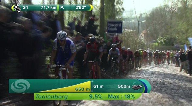 De Taaienberg is ook dit jaar de Boonenberg! #RBE3H https://t.co/8iF0A...