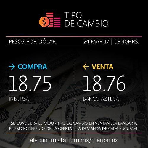 #BuenViernes Así amanece el tipo de cambio dólar - peso 💵 >> htt...
