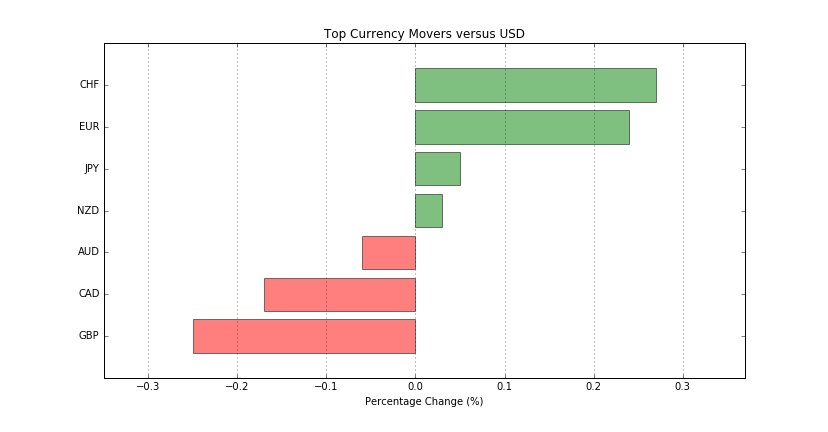 Related 2 f forex trading 2 nite currency txt