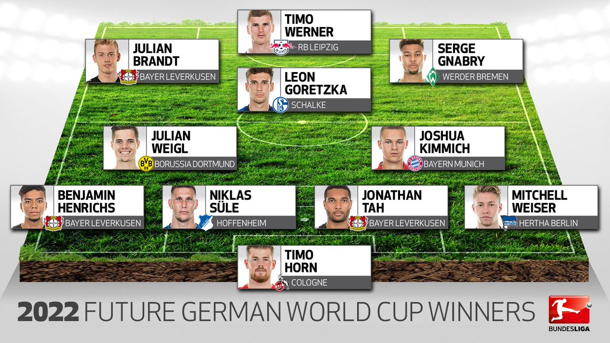 Here are the new generation of German Wonderkids and potential World C...