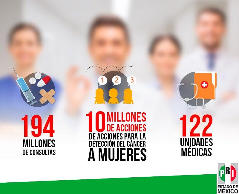 #SabíasQue un millón 400 mexiquenses tienen acceso a programas de salud... ¡Y con @alfredodelmazo vamos por más! https://t.co/nYhjDT9c3X