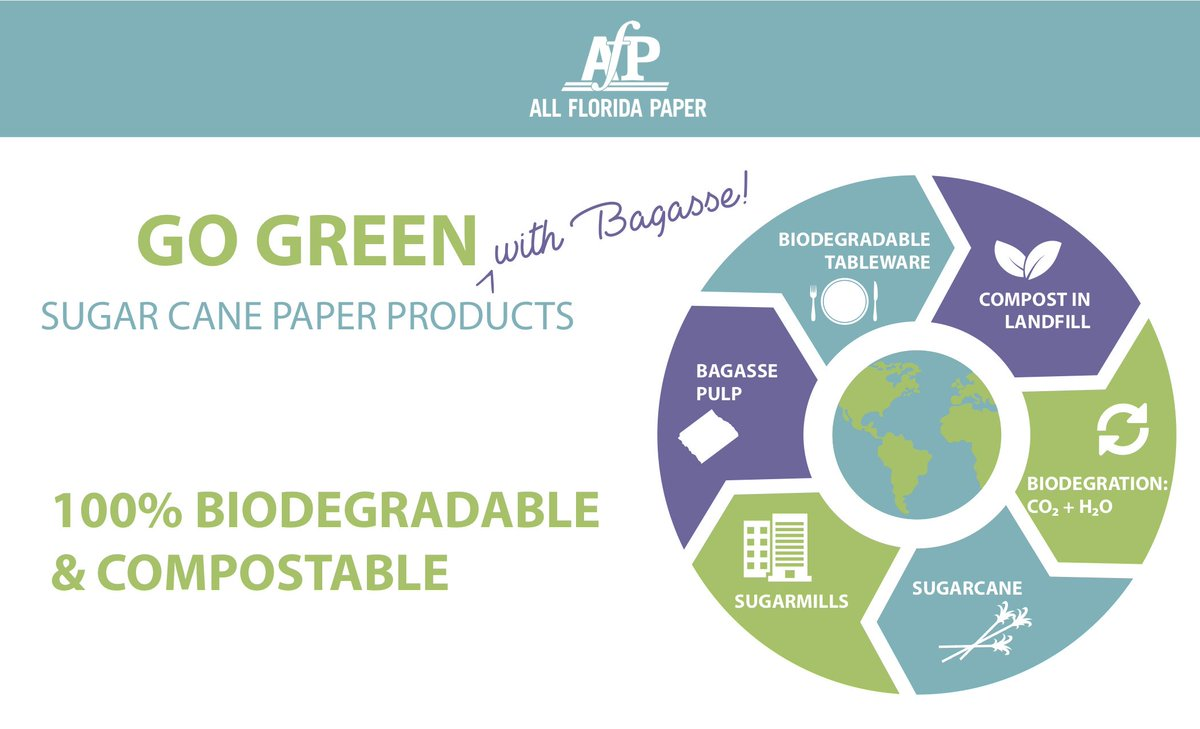 all florida paper on twitter to learn more about bagasse and if